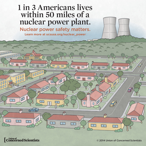 Nuclear-plants-480px
