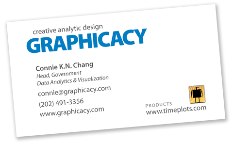 Graphicacy-bcards-480px-Chang