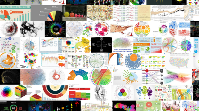 Mindful tools for data exploration (or, how to make visual lasagna)