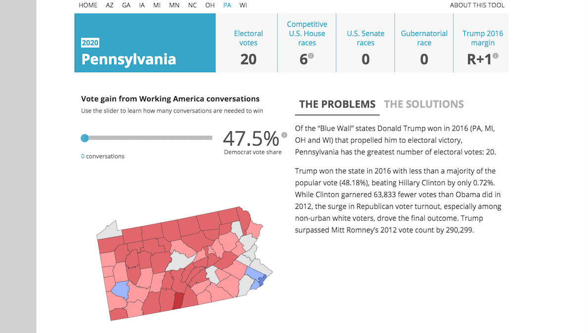 Working America Vote Gain Calculator Pennsylvania page