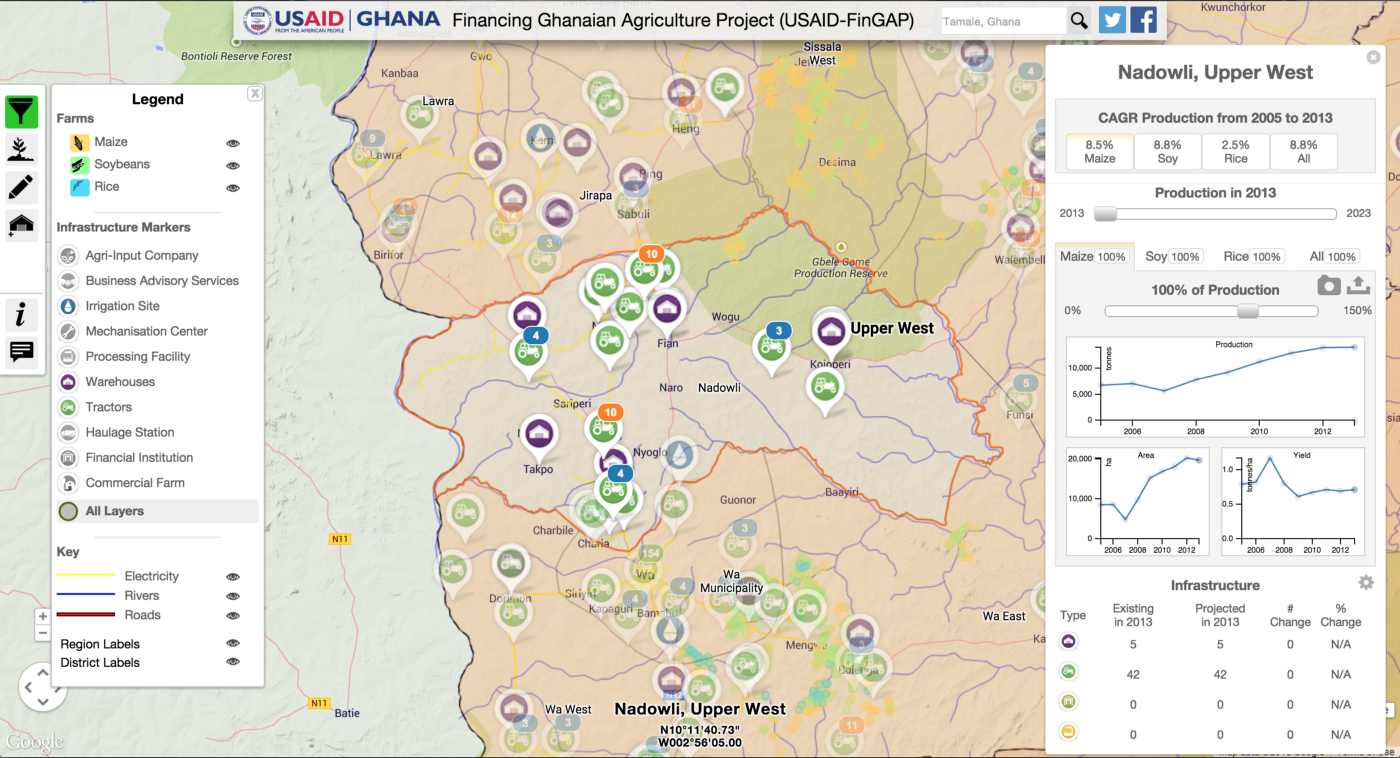 A Map Of Ghana With The District Of Nadowli Selected And Detailed Maize, Soybean, And Rice Production Analytics.
