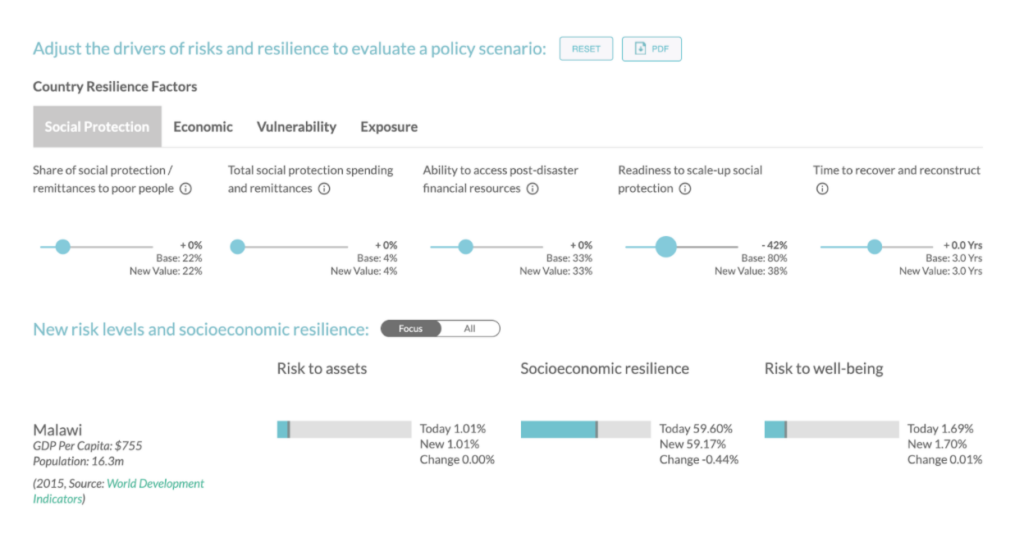 The application hits a machine learning trained Python model to update how this shift will contribute to resilience.